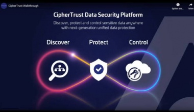 Thales CipherTrust Plattform